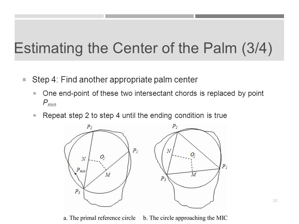  Step 4: Find another appropriate palm center  One end-point of these two intersectant chords is replaced by point P min  Repeat step 2 to step 4 until the ending condition is true Estimating the Center of the Palm (3/4) 25