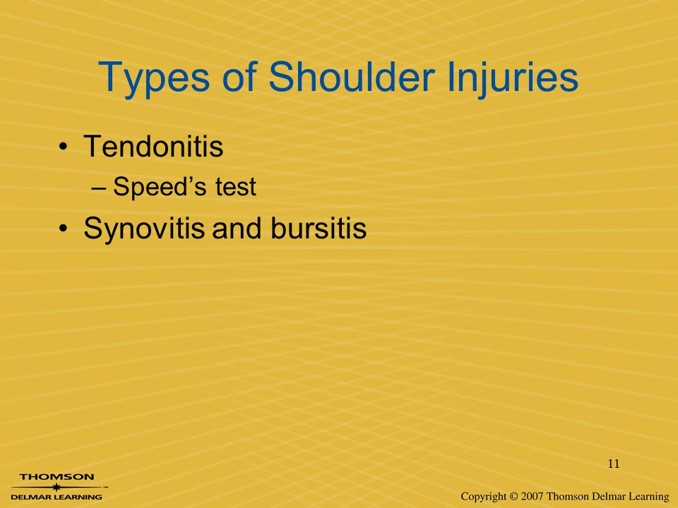 11 Types of Shoulder Injuries Tendonitis –Speed's test Synovitis and bursitis