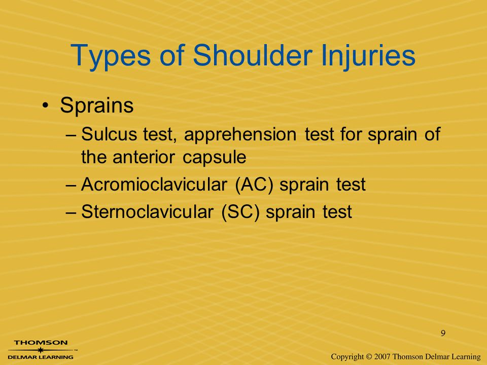 9 Types of Shoulder Injuries Sprains –Sulcus test, apprehension test for sprain of the anterior capsule –Acromioclavicular (AC) sprain test –Sternocla