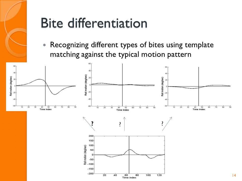 Bite differentiation Recognizing different types of bites using template matching against the typical motion pattern 14 ? ? ?