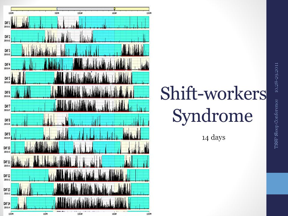 Shift-workers Syndrome 10.28-29.2011 TSSP Sleep Conference 14 days