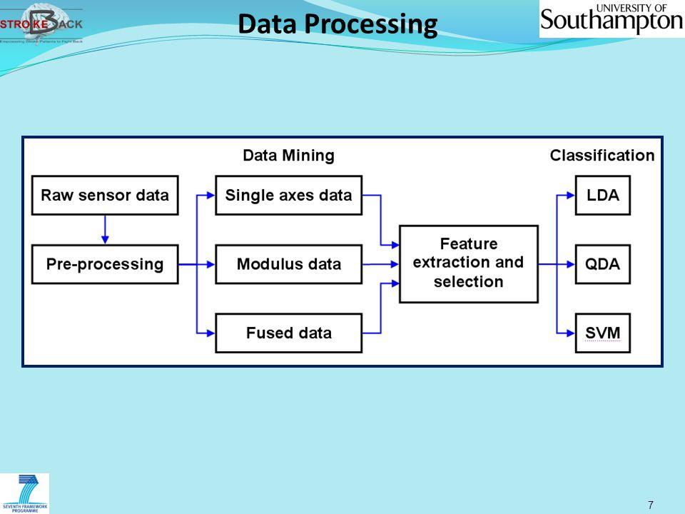 Data Processing 7