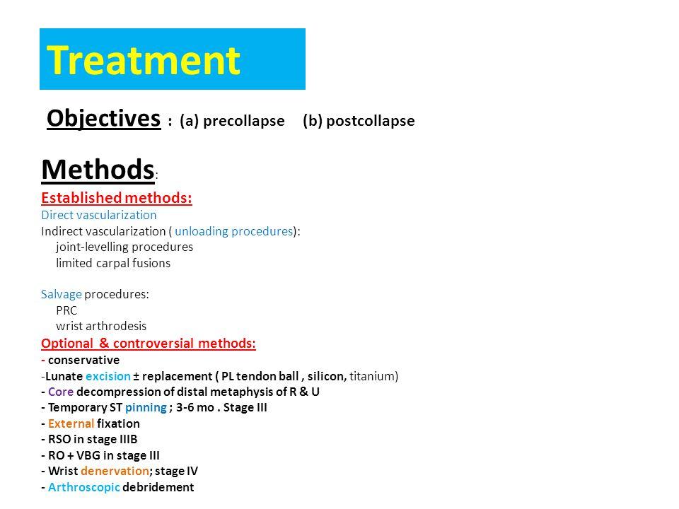 Objectives : (a) precollapse (b) postcollapse Methods : Established methods: Direct vascularization Indirect vascularization ( unloading procedures):