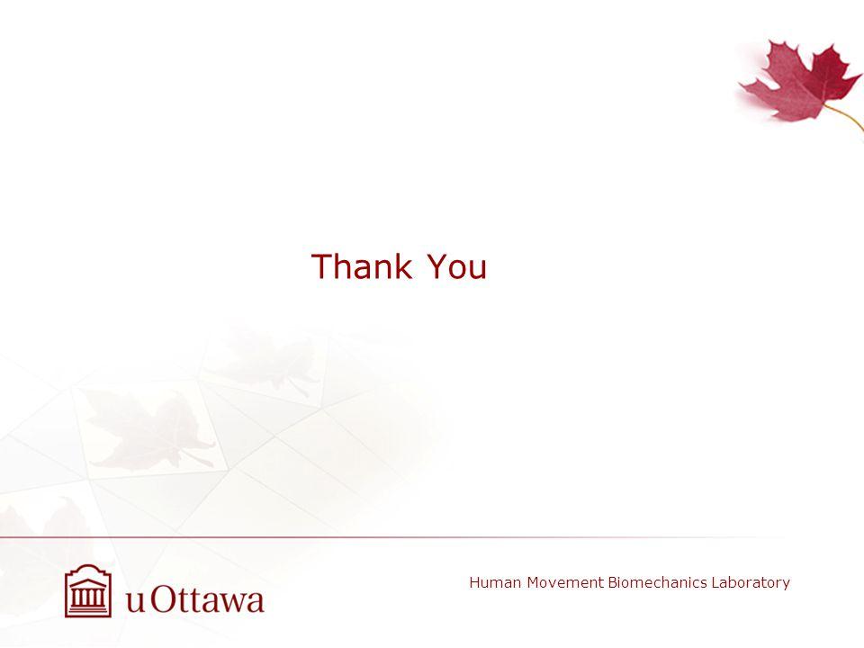 Thank You Human Movement Biomechanics Laboratory