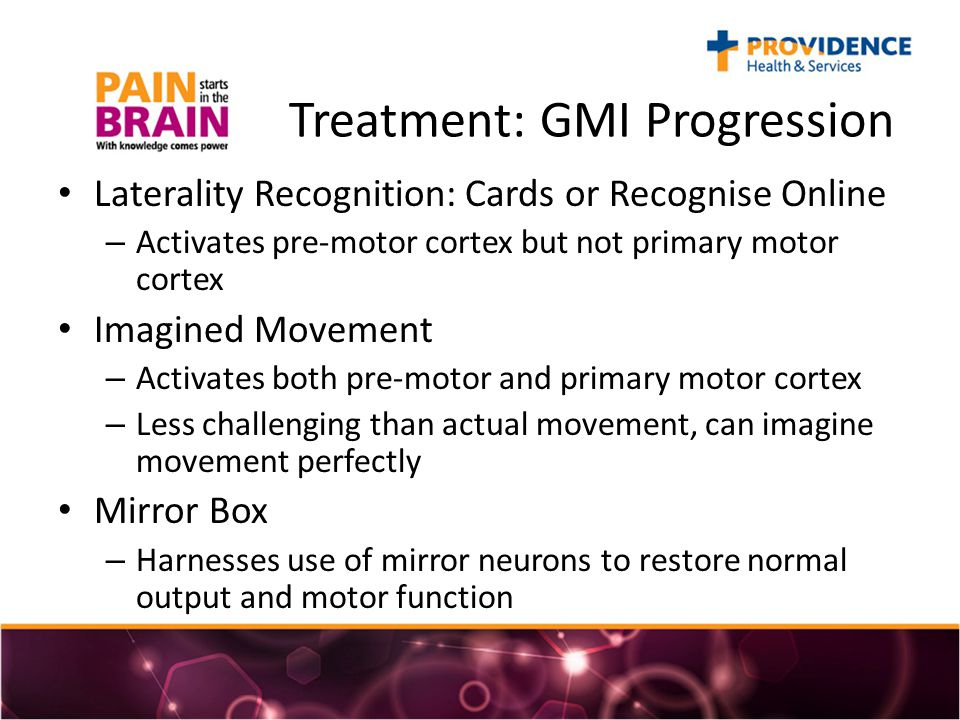 Treatment: GMI Progression Laterality Recognition: Cards or Recognise Online – Activates pre-motor cortex but not primary motor cortex Imagined Movement – Activates both pre-motor and primary motor cortex – Less challenging than actual movement, can imagine movement perfectly Mirror Box – Harnesses use of mirror neurons to restore normal output and motor function