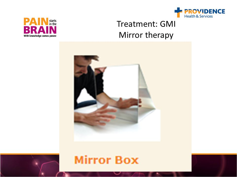 Treatment: GMI Mirror therapy