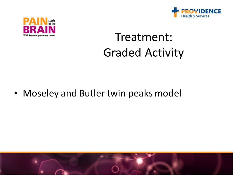 Treatment: Graded Activity Moseley and Butler twin peaks model