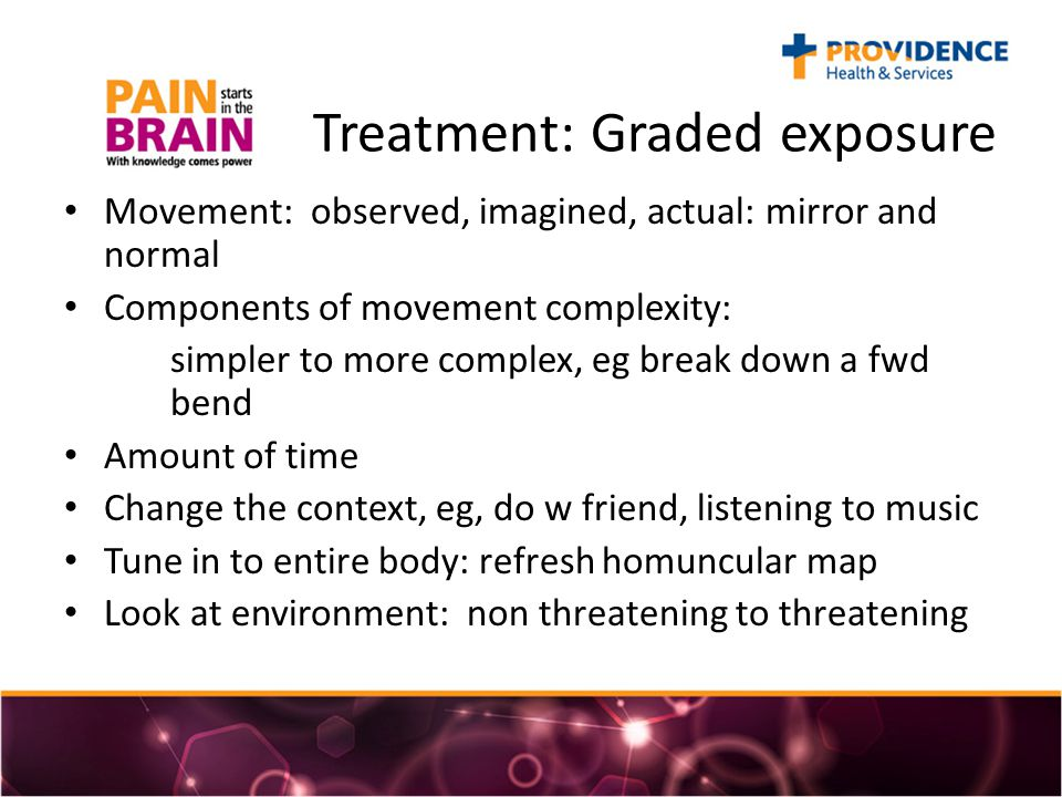 Treatment: Graded exposure Movement: observed, imagined, actual: mirror and normal Components of movement complexity: simpler to more complex, eg break down a fwd bend Amount of time Change the context, eg, do w friend, listening to music Tune in to entire body: refresh homuncular map Look at environment: non threatening to threatening