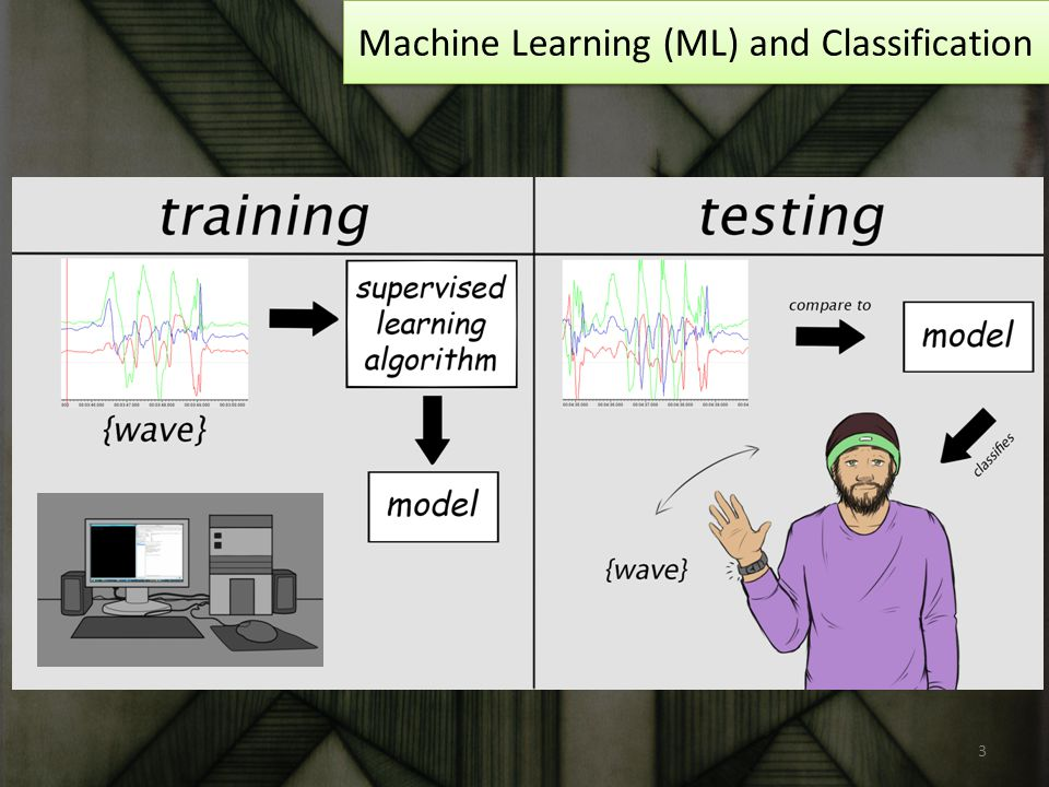 Machine Learning (ML) and Classification 3