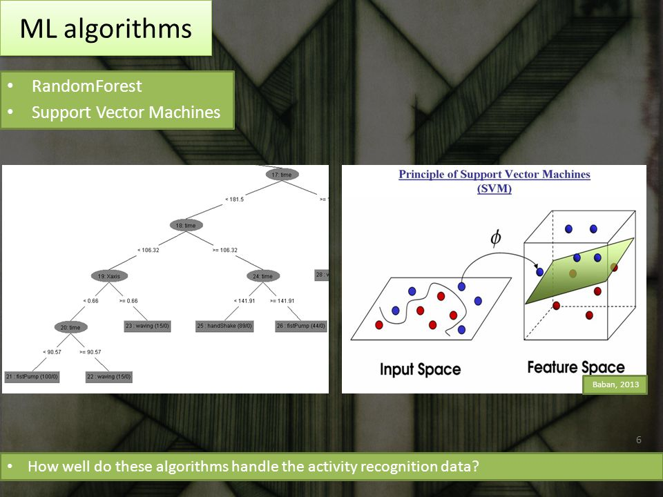 ML algorithms RandomForest Support Vector Machines  Shaking Hands? Or Fist- Pumping?   Shaking Hands? Or Fist- Pumping?  How well do these algorit