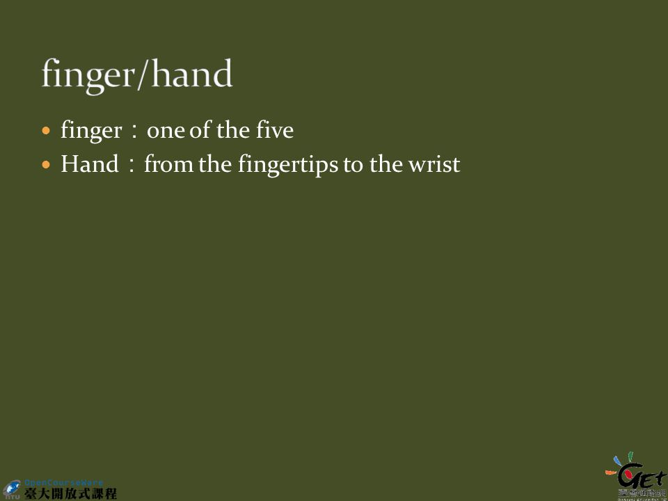 finger : one of the five Hand : from the fingertips to the wrist