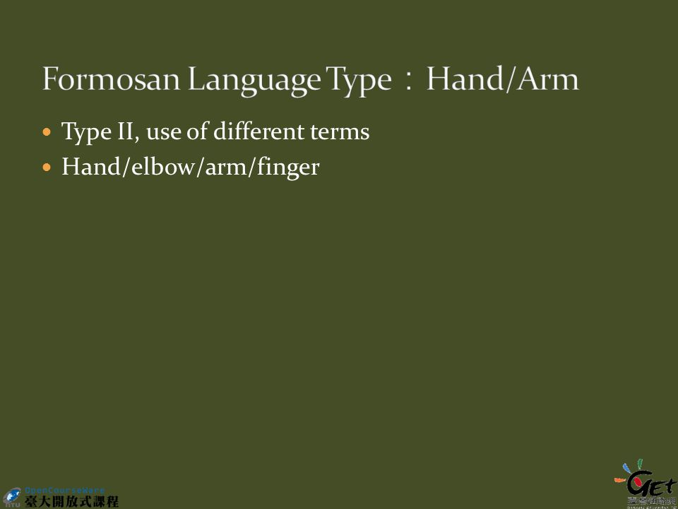 Type II, use of different terms Hand/elbow/arm/finger