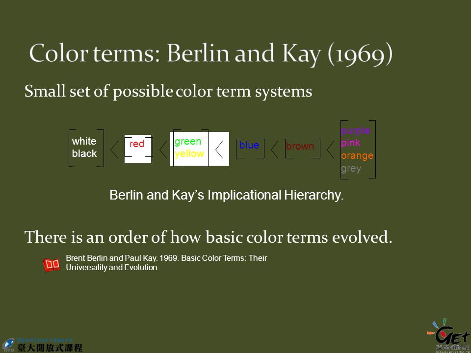 Small set of possible color term systems There is an order of how basic color terms evolved.