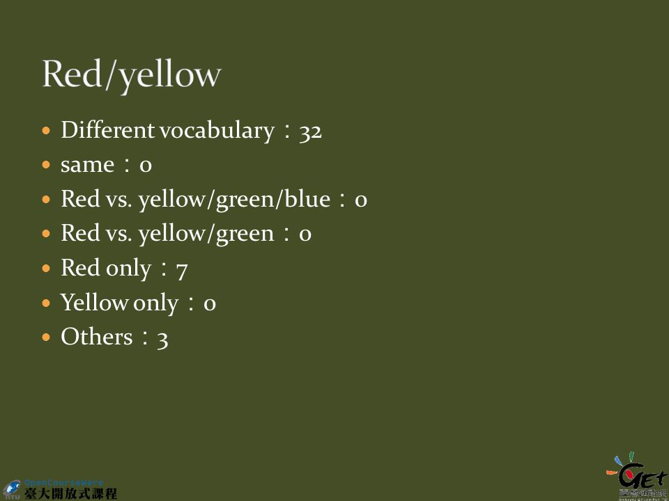 Different vocabulary : 32 same : 0 Red vs. yellow/green/blue : 0 Red vs.