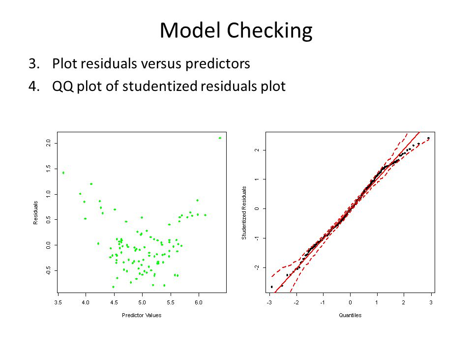 Model Checking 3.Plot residuals versus predictors 4.QQ plot of studentized residuals plot