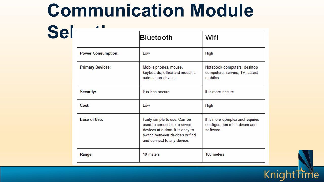 Communication Module Selection