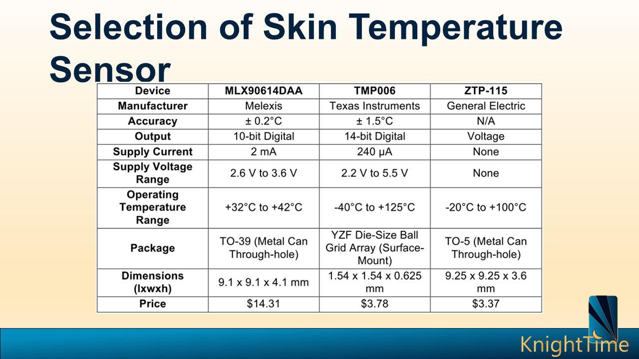 Selection of Skin Temperature Sensor
