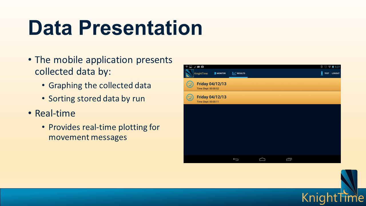 Data Presentation The mobile application presents collected data by: Graphing the collected data Sorting stored data by run Real-time Provides real-ti