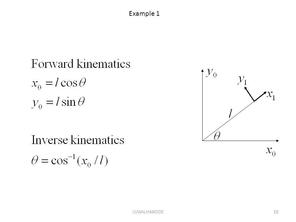 UJWALHARODE10 Example 1