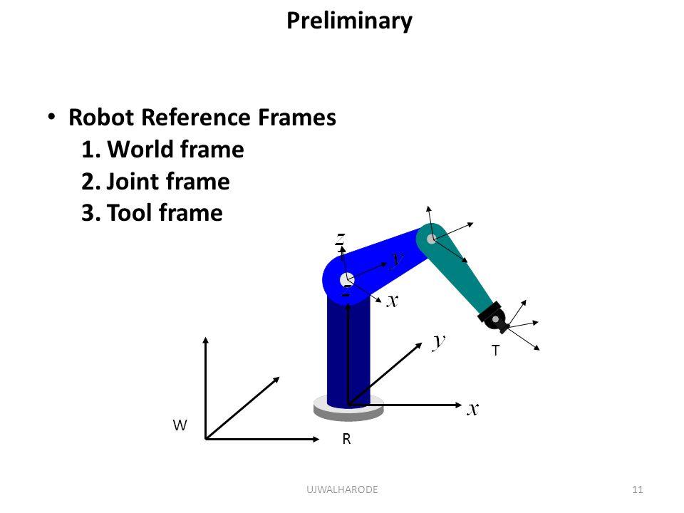 UJWALHARODE11 Preliminary Robot Reference Frames 1.World frame 2.Joint frame 3.Tool frame W T T R