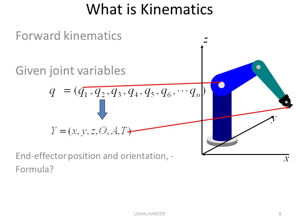 What is Kinematics Forward kinematics Given joint variables End-effector position and orientation, - Formula.
