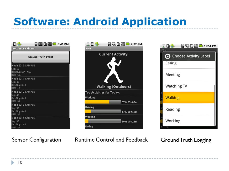 Software: Android Application 10 Sensor ConfigurationRuntime Control and Feedback Ground Truth Logging