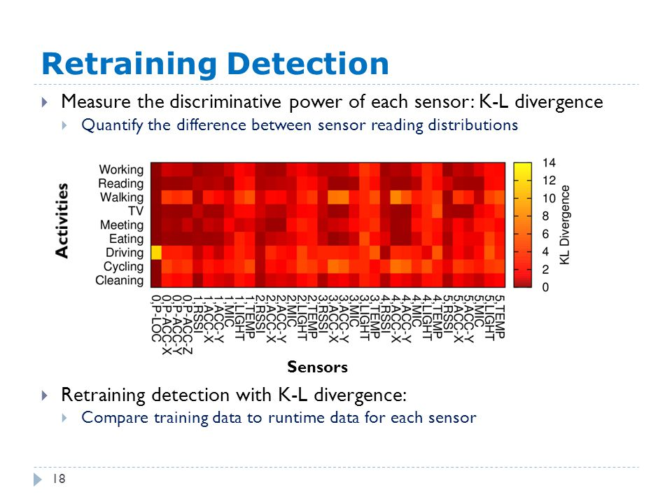 Retraining Detection 18  Measure the discriminative power of each sensor: K-L divergence  Quantify the difference between sensor reading distributio