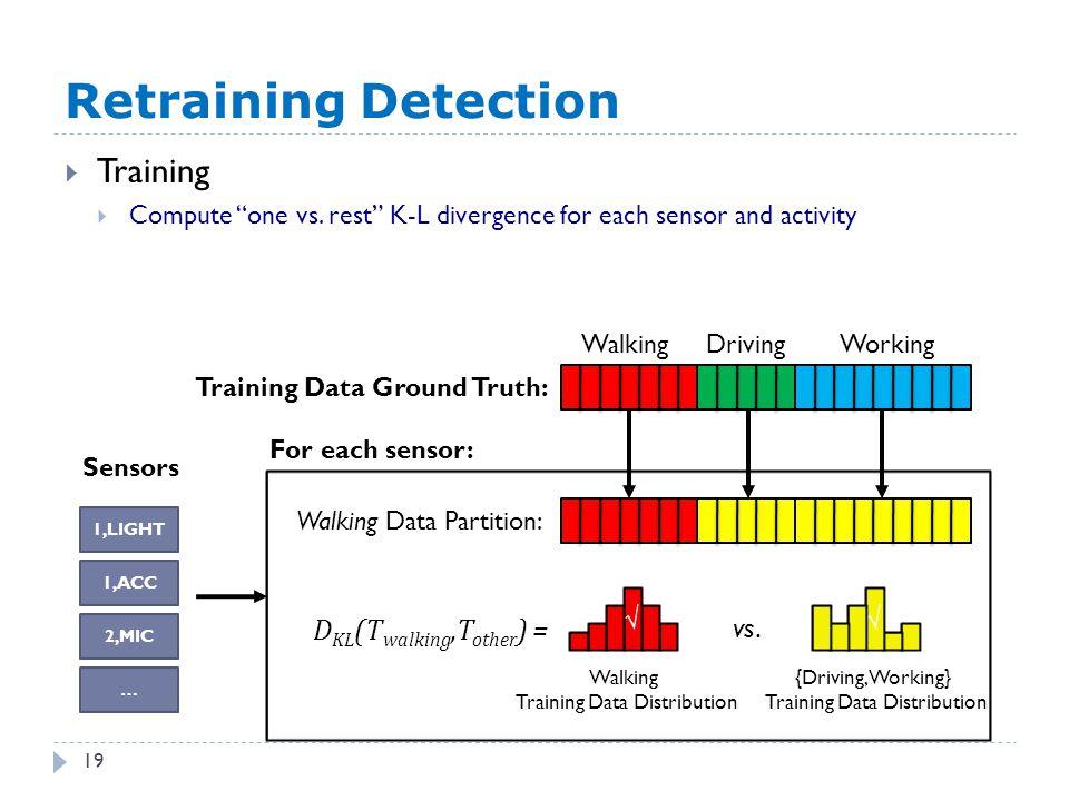 Retraining Detection 19  Training  Compute one vs.