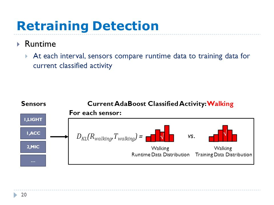 Retraining Detection 20  Runtime  At each interval, sensors compare runtime data to training data for current classified activity 1,LIGHT 1,ACC 2,MIC … SensorsCurrent AdaBoost Classified Activity: Walking D KL (R walking,T walking ) = √ Walking Runtime Data Distribution vs.