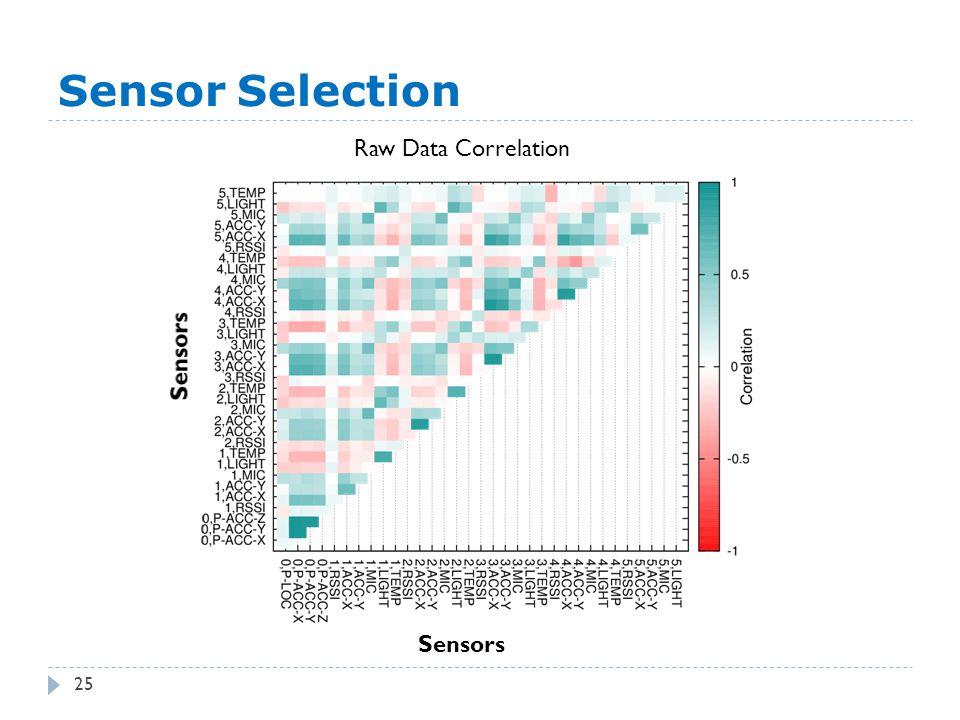 Sensor Selection 25 Raw Data Correlation Sensors