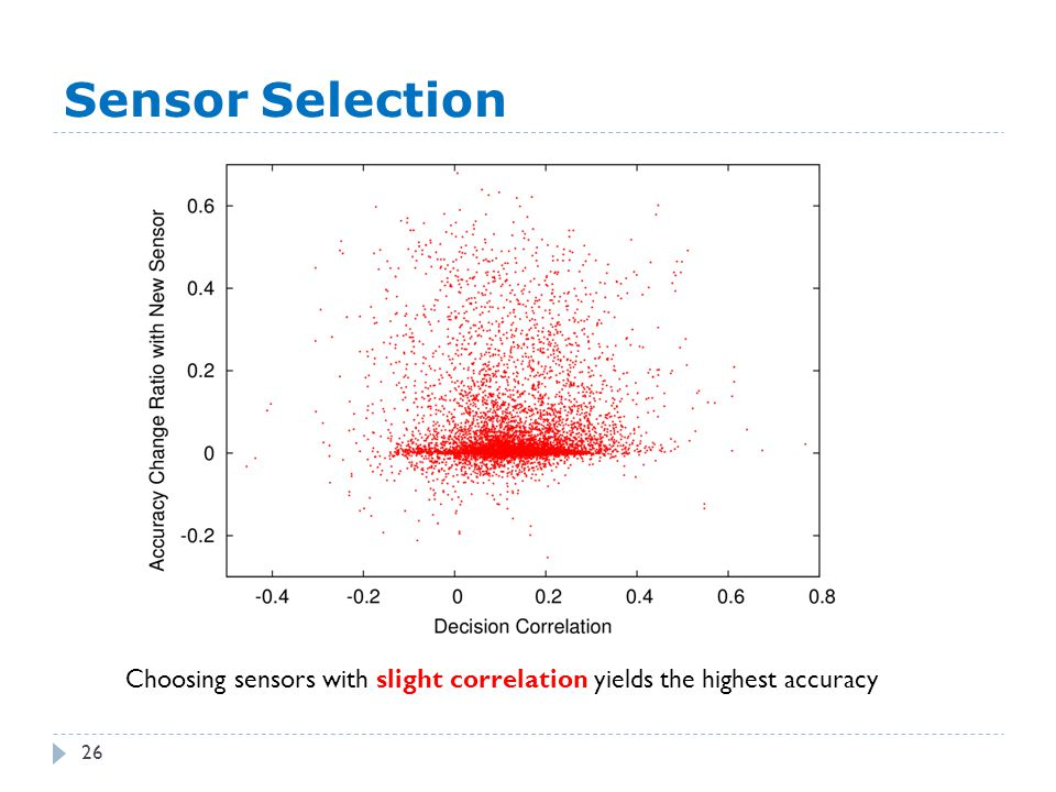 Sensor Selection 26 Choosing sensors with slight correlation yields the highest accuracy