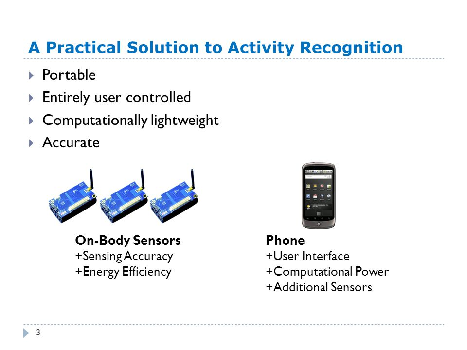 A Practical Solution to Activity Recognition  Portable  Entirely user controlled  Computationally lightweight  Accurate 3 On-Body Sensors +Sensing Accuracy +Energy Efficiency Phone +User Interface +Computational Power +Additional Sensors