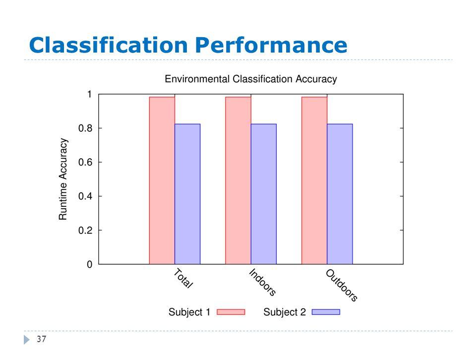 Classification Performance 37