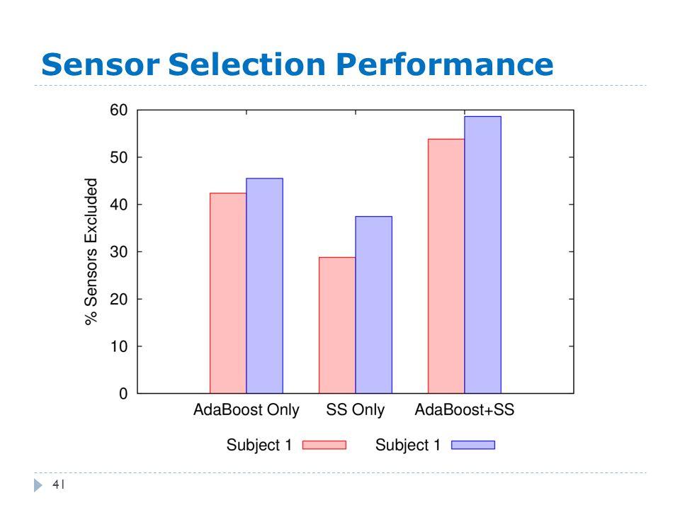 Sensor Selection Performance 41
