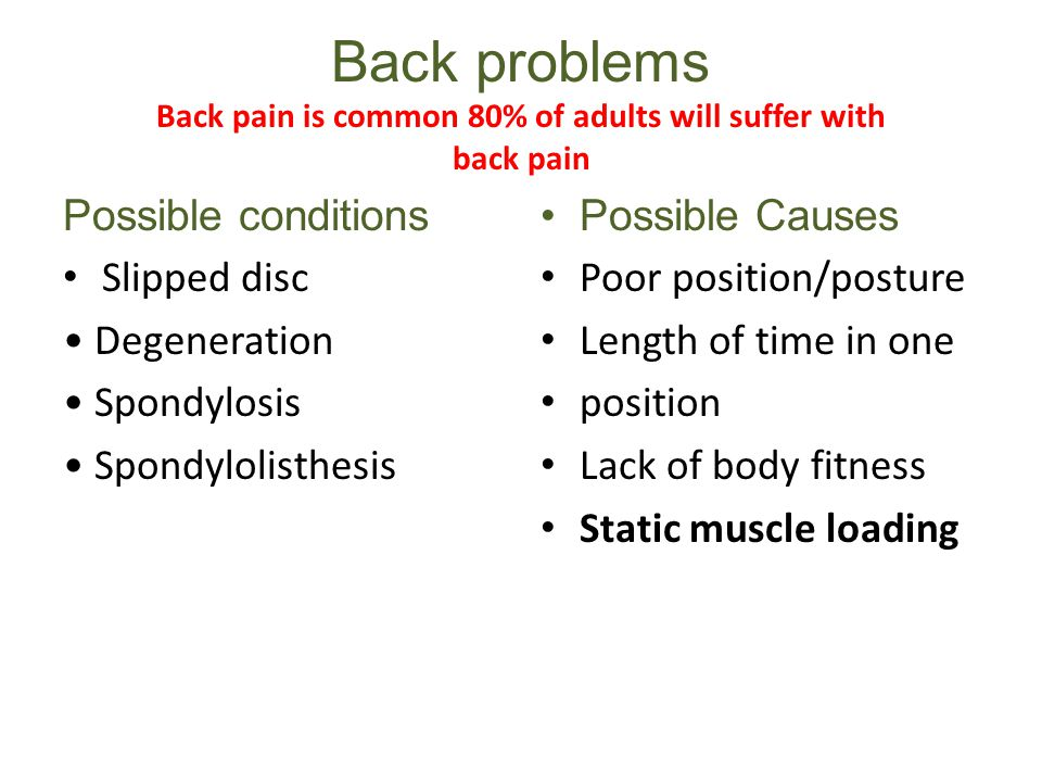 Back problems Back pain is common 80% of adults will suffer with back pain Possible conditions Slipped disc Degeneration Spondylosis Spondylolisthesis