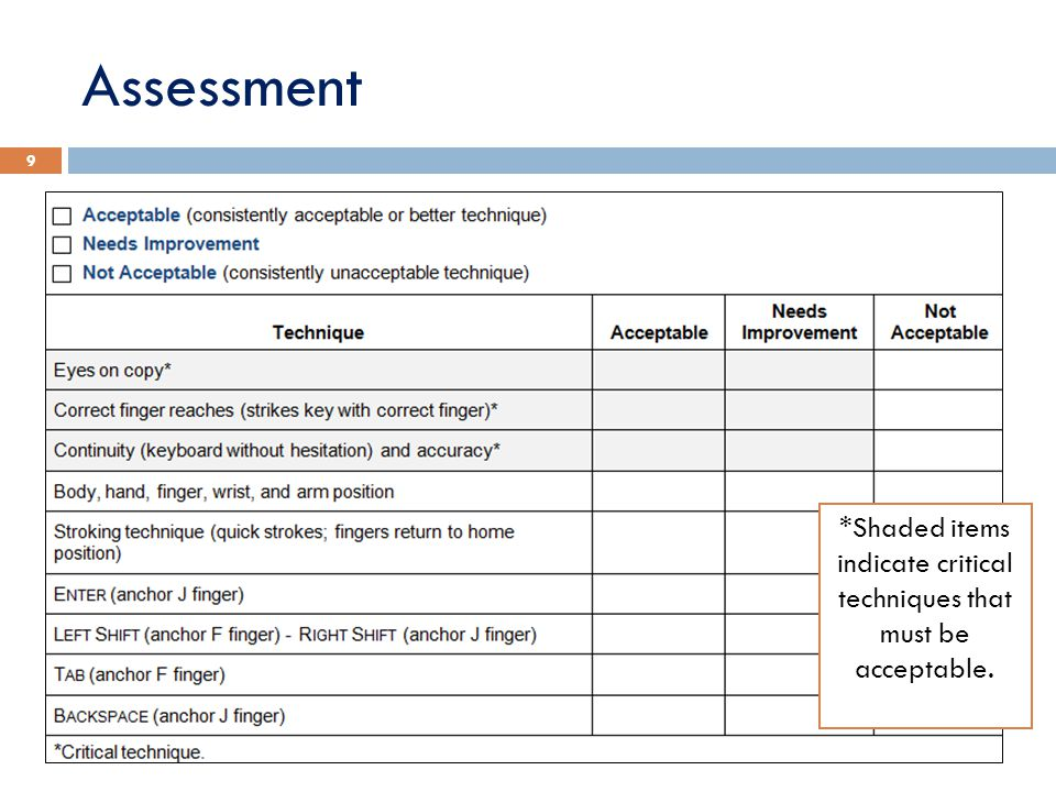 Assessment 9 *Shaded items indicate critical techniques that must be acceptable.