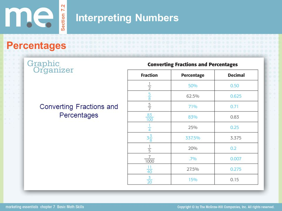 Interpreting Numbers Percentages Section 7.2 Converting Fractions and Percentages