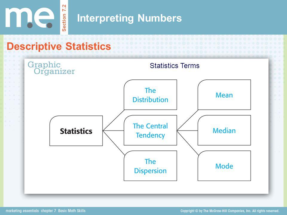 Interpreting Numbers Descriptive Statistics Section 7.2 Statistics Terms
