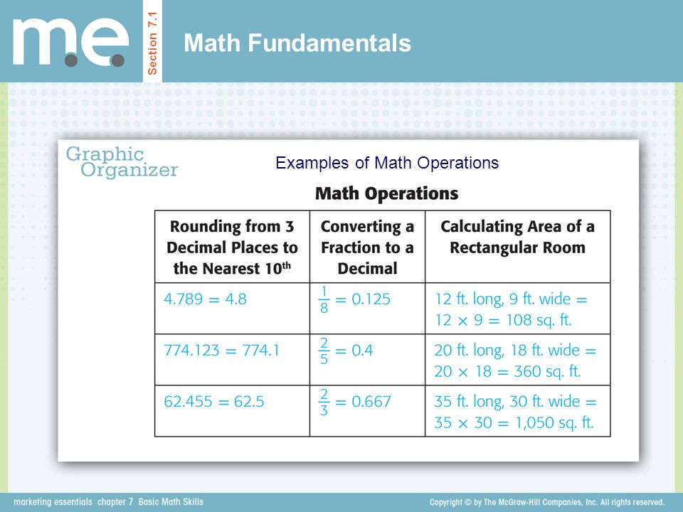 Math Fundamentals Examples of Math Operations Section 7.1