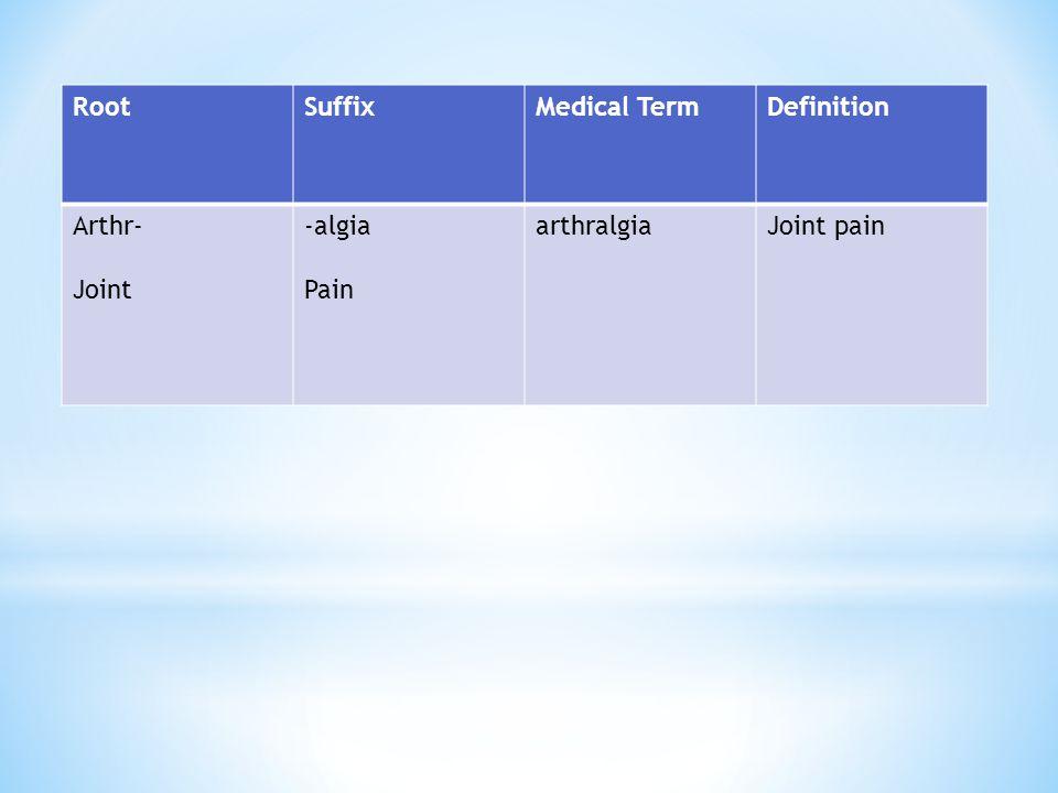 RootSuffixMedical TermDefinition Arthr- Joint -algia Pain arthralgiaJoint pain