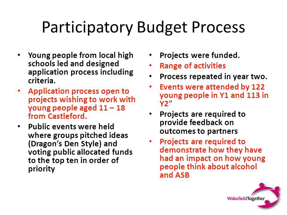 Participatory Budget Event