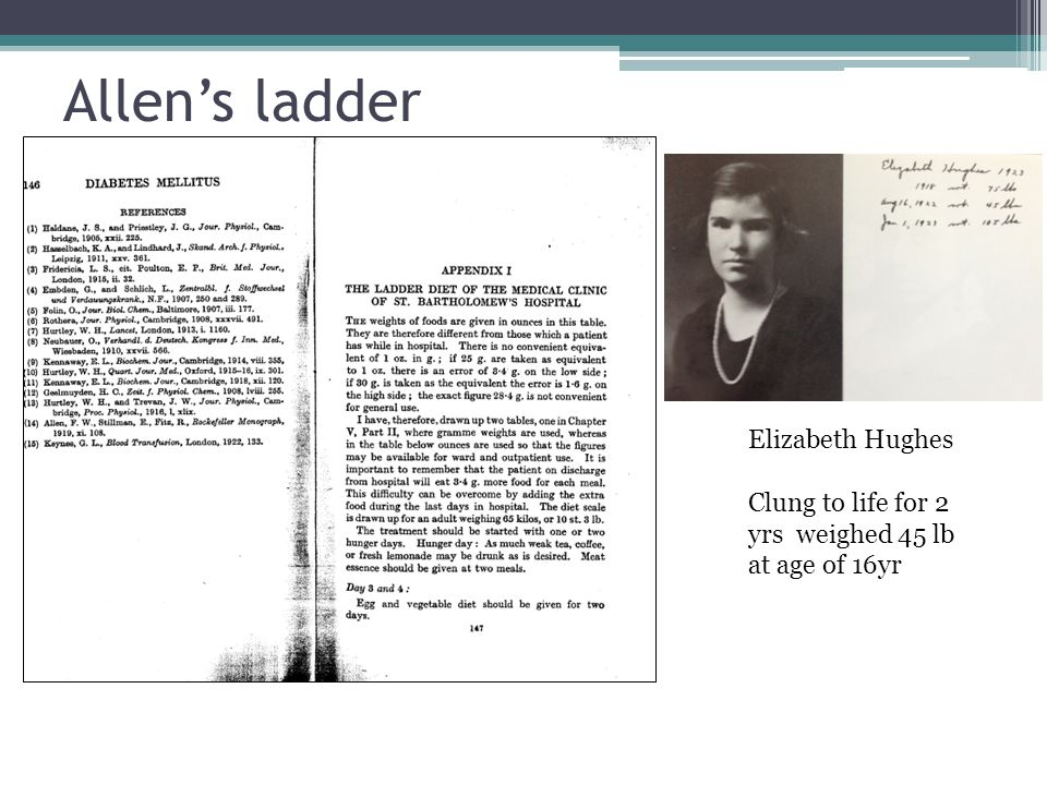 Allen's ladder Elizabeth Hughes Clung to life for 2 yrs weighed 45 lb at age of 16yr