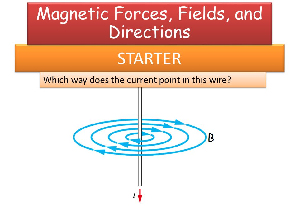 STARTER Which way does the current point in this wire Magnetic Forces, Fields, and Directions