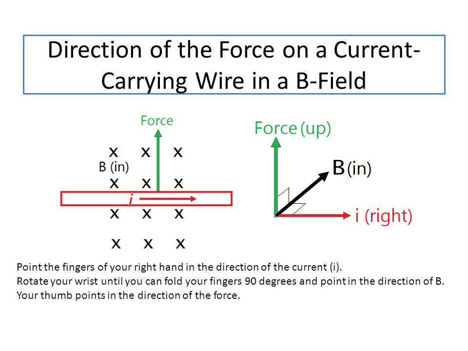 Direction of the Force on a Current- Carrying Wire in a B-Field Point the fingers of your right hand in the direction of the current (i).