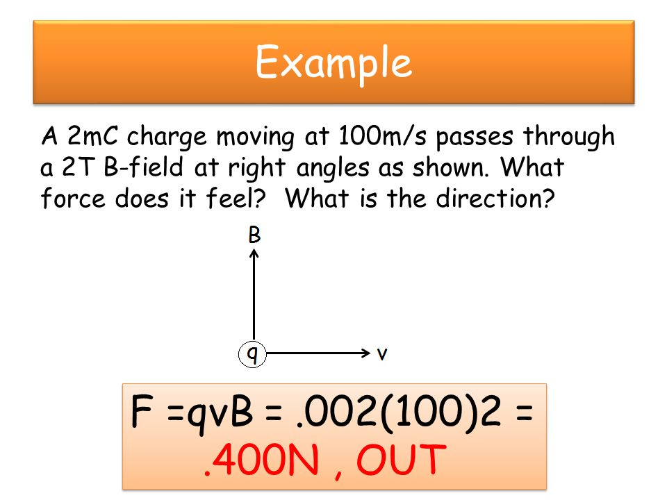 Formula Summary Magnetic Fields and Forces N = number of turns I = current in amps L = length of coil Straight Wire Current Loop Coil (solenoid) Force on a current in a B-Field Force on a charged particle in a B-Field  0 = 1.26 x 10 -6 T.