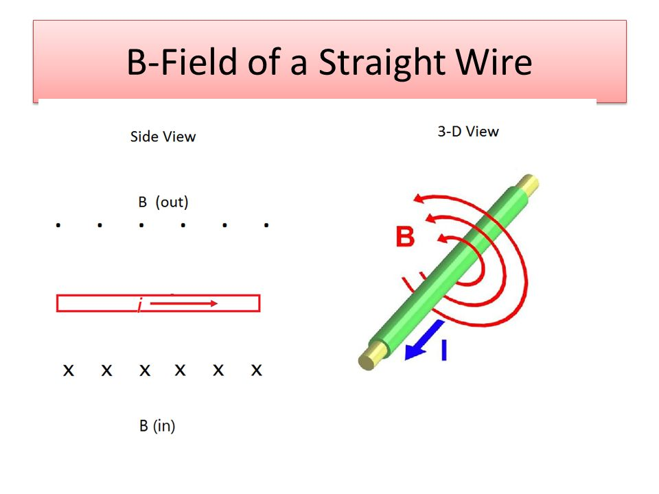B-Field of a Straight Wire