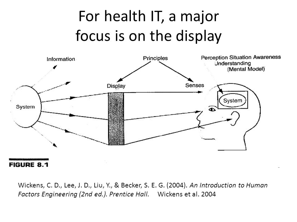 For health IT, a major focus is on the display Wickens, C.