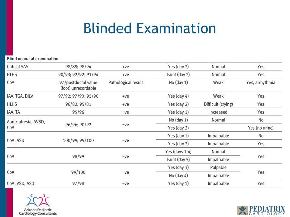 Blinded Examination