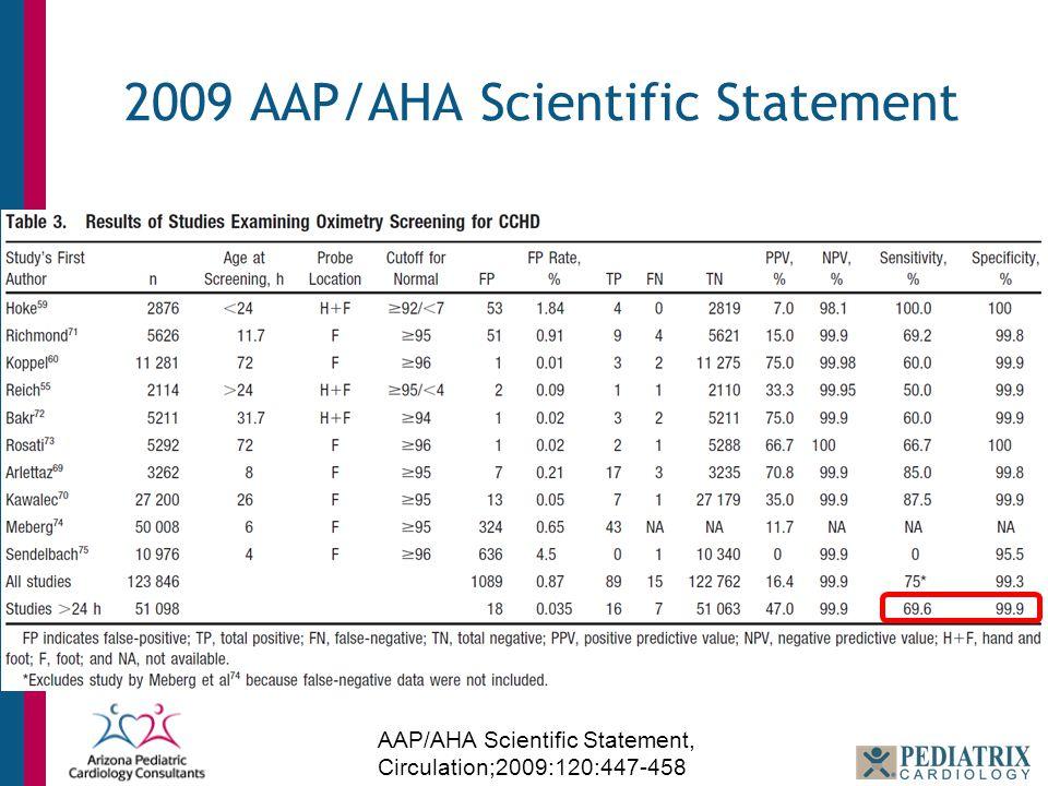 2009 AAP/AHA Scientific Statement AAP/AHA Scientific Statement, Circulation;2009:120:447-458