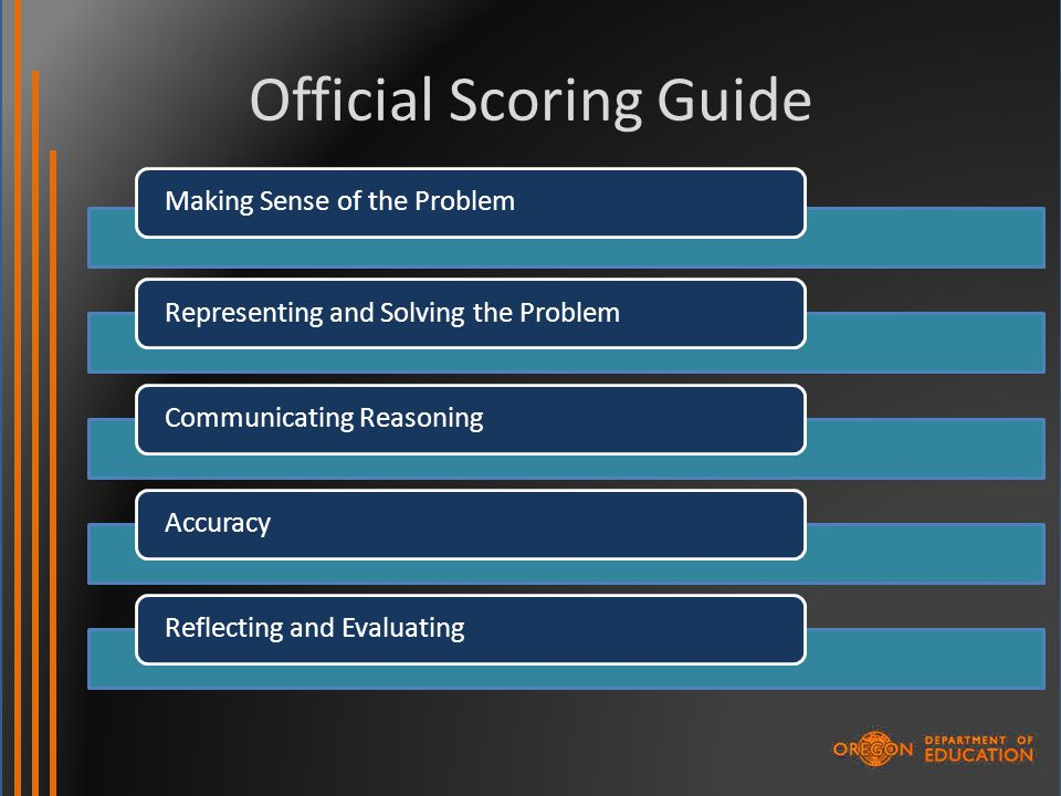 Official Scoring Guide Making Sense of the ProblemRepresenting and Solving the ProblemCommunicating ReasoningAccuracyReflecting and Evaluating
